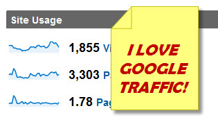 Google traffic is quality traffic